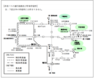 引用元:http://www.city.kyoto.lg.jp/kotsu/cmsfiles/contents/0000229/229048/sankou.pdf