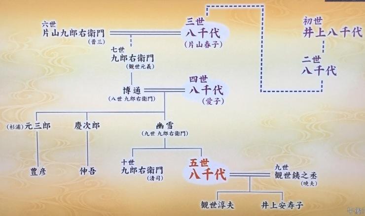 引用元:http://kiyara888.exblog.jp/22923909/